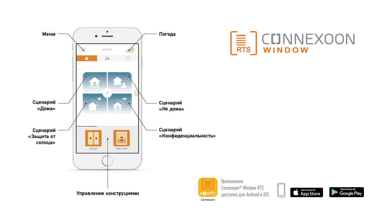 Connexoon App